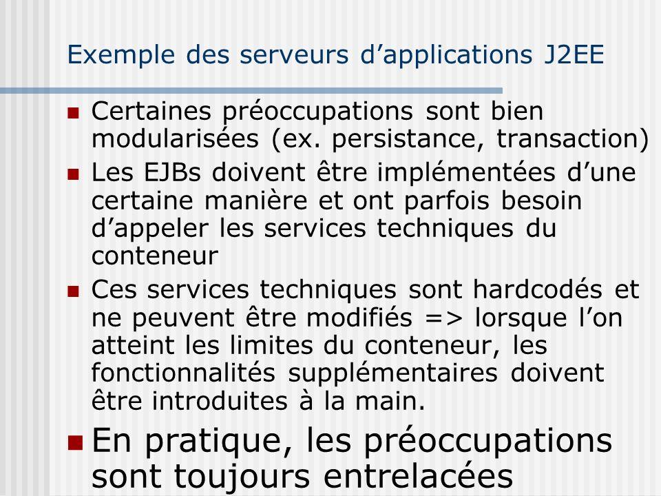 Exemple des serveurs dapplications J2EE Certaines préoccupations sont bien modularisées (ex. persistance, transaction) Les EJBs doivent être implément