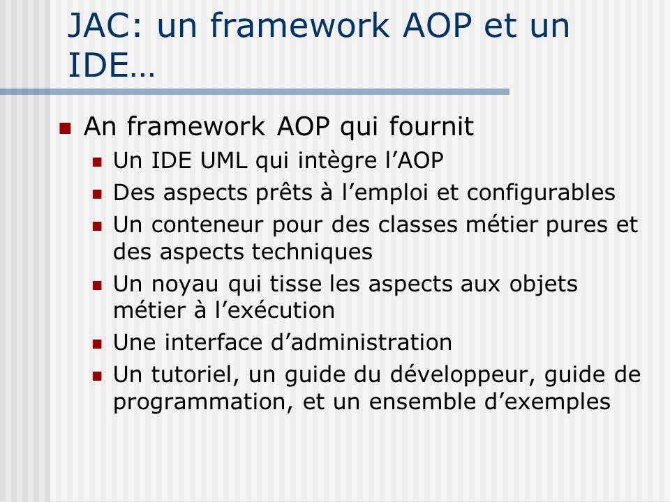 JAC: un framework AOP et un IDE… An framework AOP qui fournit Un IDE UML qui intègre lAOP Des aspects prêts à lemploi et configurables Un conteneur po