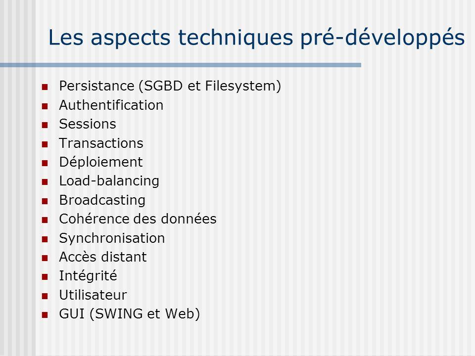 Les aspects techniques pré-développés Persistance (SGBD et Filesystem) Authentification Sessions Transactions Déploiement Load-balancing Broadcasting