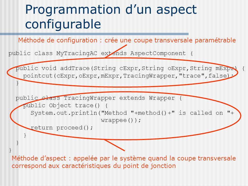 Méthode daspect : appelée par le système quand la coupe transversale correspond aux caractéristiques du point de jonction Programmation dun aspect con
