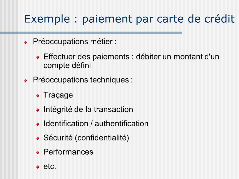 Exemple : paiement par carte de crédit Préoccupations métier : Effectuer des paiements : débiter un montant d'un compte défini Préoccupations techniqu