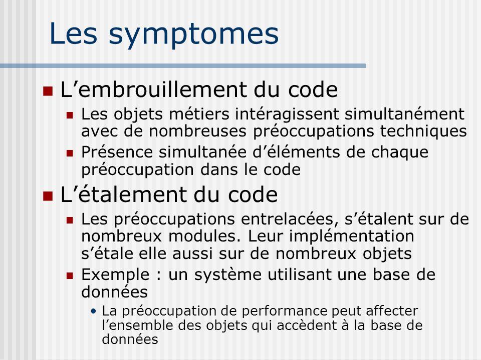 Les symptomes Lembrouillement du code Les objets métiers intéragissent simultanément avec de nombreuses préoccupations techniques Présence simultanée