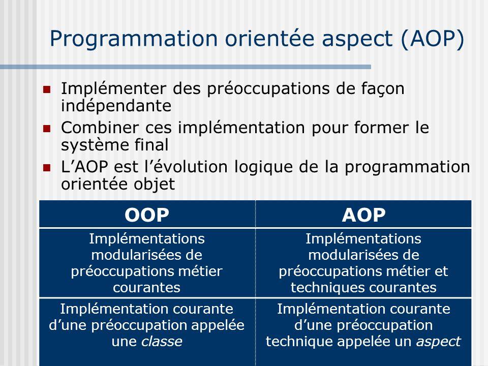 Programmation orientée aspect (AOP) Implémenter des préoccupations de façon indépendante Combiner ces implémentation pour former le système final LAOP