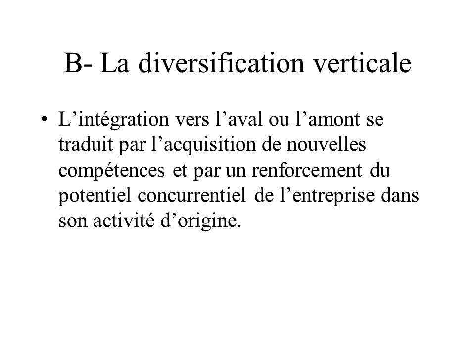 B- La diversification verticale Lintégration vers laval ou lamont se traduit par lacquisition de nouvelles compétences et par un renforcement du poten