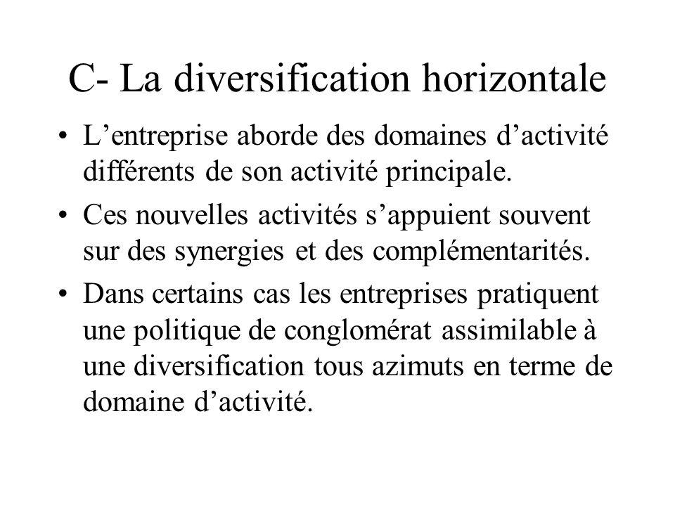 C- La diversification horizontale Lentreprise aborde des domaines dactivité différents de son activité principale. Ces nouvelles activités sappuient s