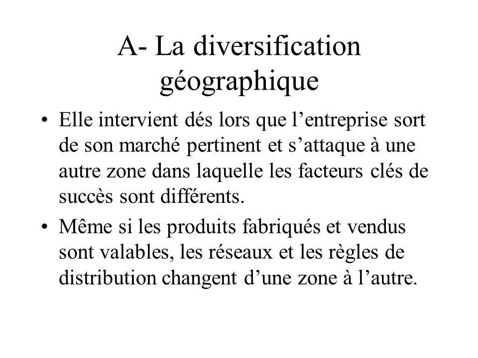 A- La diversification géographique Elle intervient dés lors que lentreprise sort de son marché pertinent et sattaque à une autre zone dans laquelle le