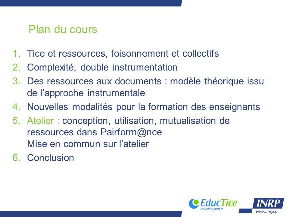 Plan du cours 1.Tice et ressources, foisonnement et collectifs 2.Complexité, double instrumentation 3.Des ressources aux documents : modèle théorique