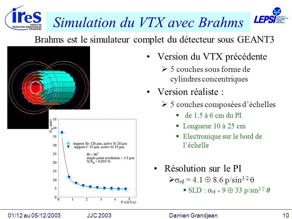 01/12 au 05/12/2003JJC 2003 Damien Grandjean10 Simulation du VTX avec Brahms Version du VTX précédente 5 couches sous forme de cylindres concentriques