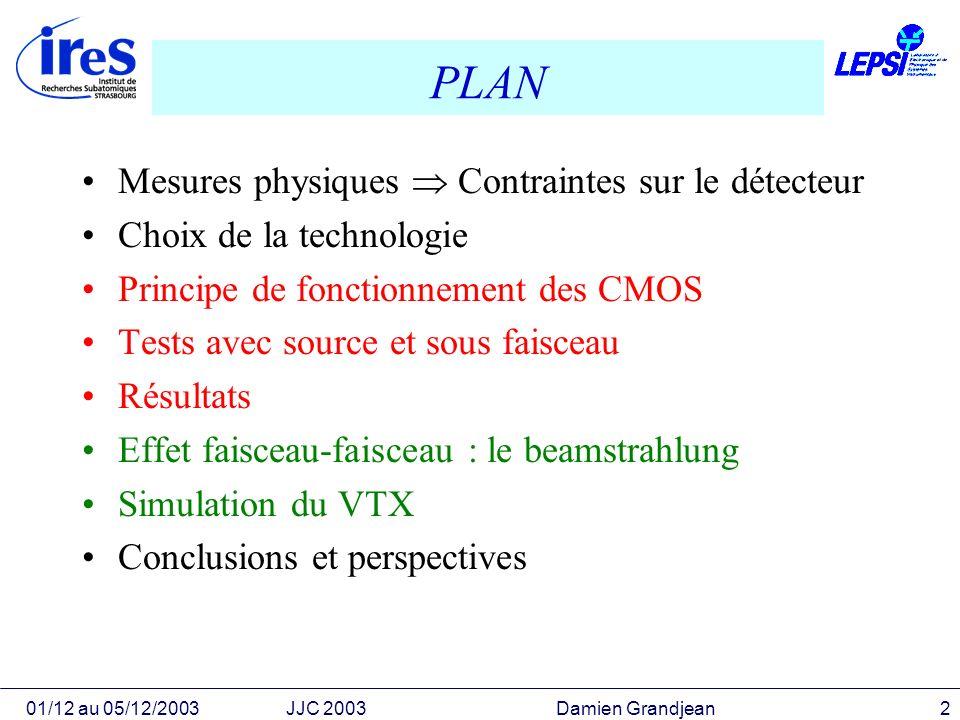01/12 au 05/12/2003JJC 2003 Damien Grandjean3 Mesures physique et contraintes sur le détecteur Mesures de précision : Etiquetage des quarks b et c Séparation des traces dun même jet Détecteur granulaire pixel ~20 20 m² Très proche du point dinteraction (1 ère couche à 1.5 cm du PI) Mesure de limpulsion : minimiser la diffusion multiple Détecteur fin X/X 0 = ~ 0.1% par couche Bruit de fond Faisceau intense Beamstrahlung paires e + e - hits parasites lecture rapide