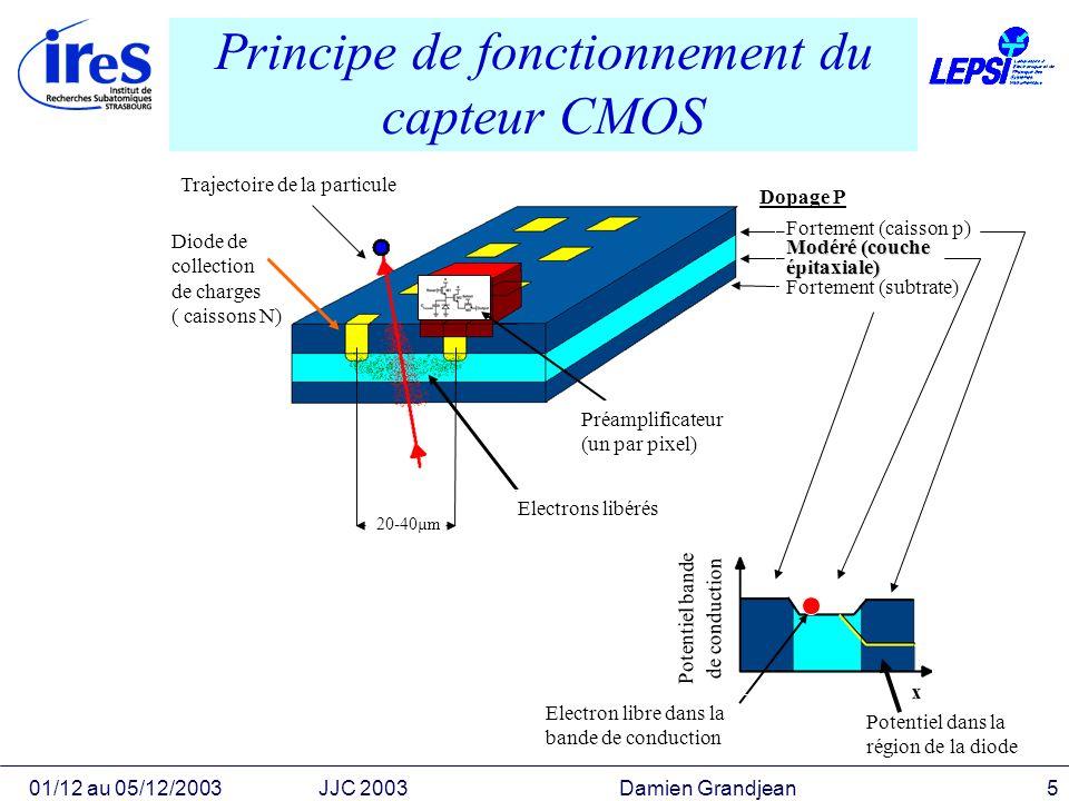 01/12 au 05/12/2003JJC 2003 Damien Grandjean5 20-40µm Principe de fonctionnement du capteur CMOS Préamplificateur (un par pixel) Electrons libérés For