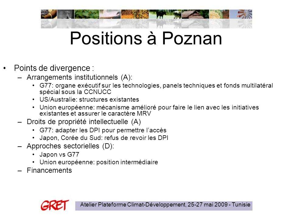 Atelier Plateforme Climat-Développement, 25-27 mai 2009 - Tunisie Positions à Poznan Points de divergence : –Arrangements institutionnels (A): G77: or