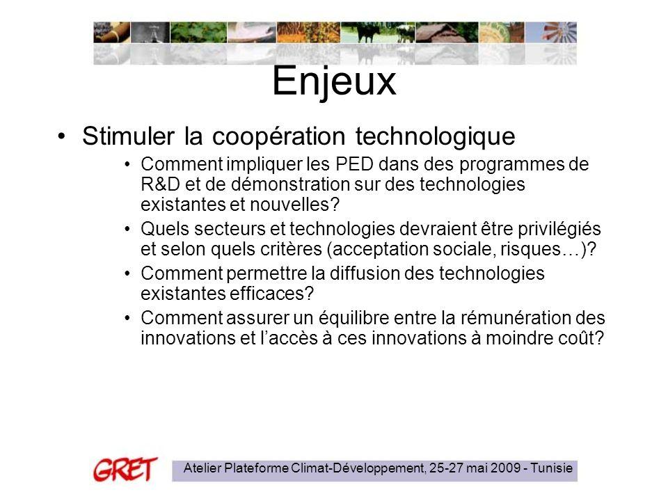 Atelier Plateforme Climat-Développement, 25-27 mai 2009 - Tunisie Enjeux Stimuler la coopération technologique Comment impliquer les PED dans des programmes de R&D et de démonstration sur des technologies existantes et nouvelles.