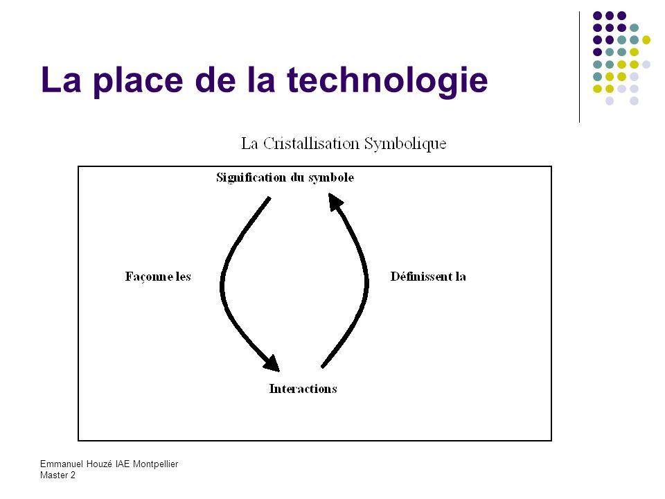 Emmanuel Houzé IAE Montpellier Master 2 La place de la technologie