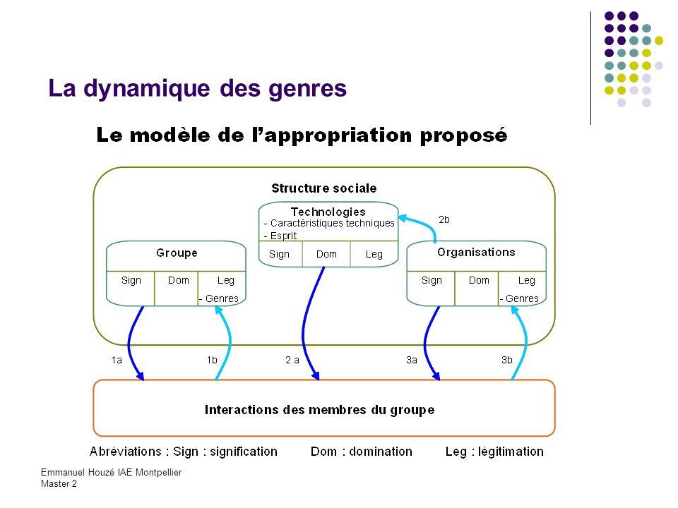 Emmanuel Houzé IAE Montpellier Master 2 La dynamique des genres