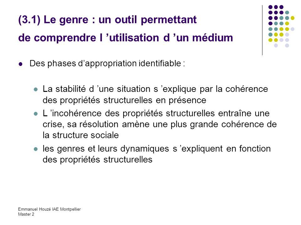 Emmanuel Houzé IAE Montpellier Master 2 (3.1) Le genre : un outil permettant de comprendre l utilisation d un médium Des phases dappropriation identif