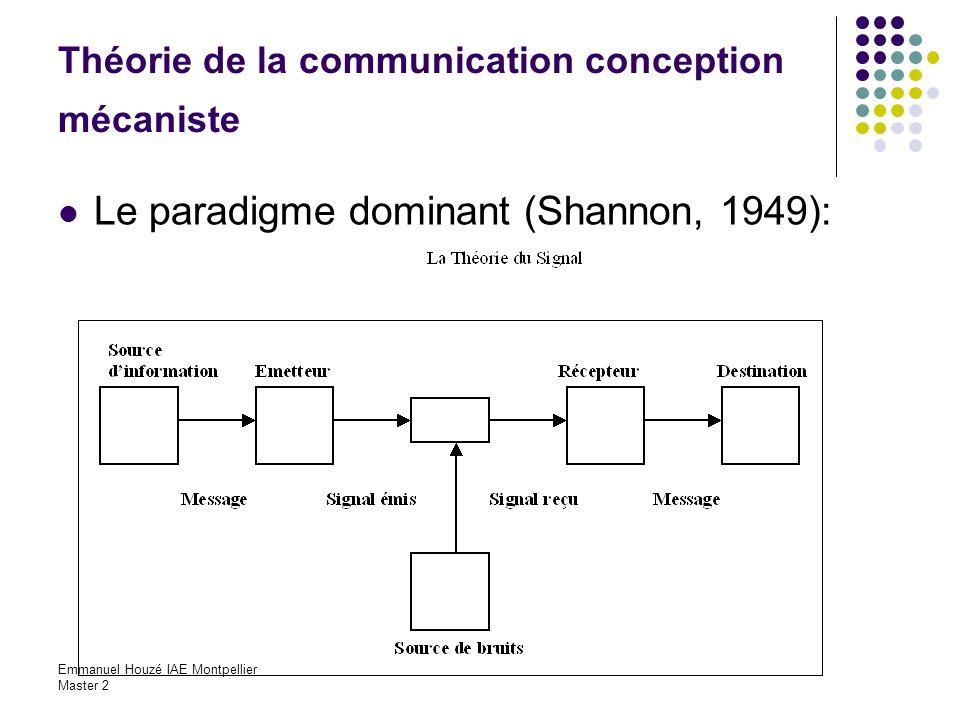 Emmanuel Houzé IAE Montpellier Master 2 Théorie de la communication conception mécaniste Le paradigme dominant (Shannon, 1949):