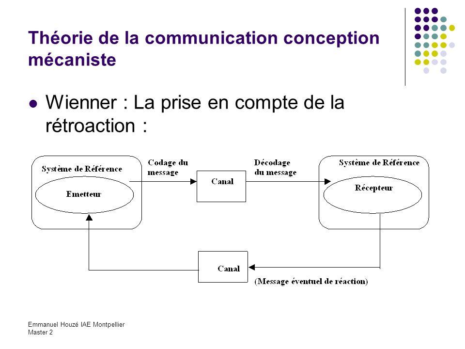 Emmanuel Houzé IAE Montpellier Master 2 Théorie de la communication conception mécaniste Wienner : La prise en compte de la rétroaction :