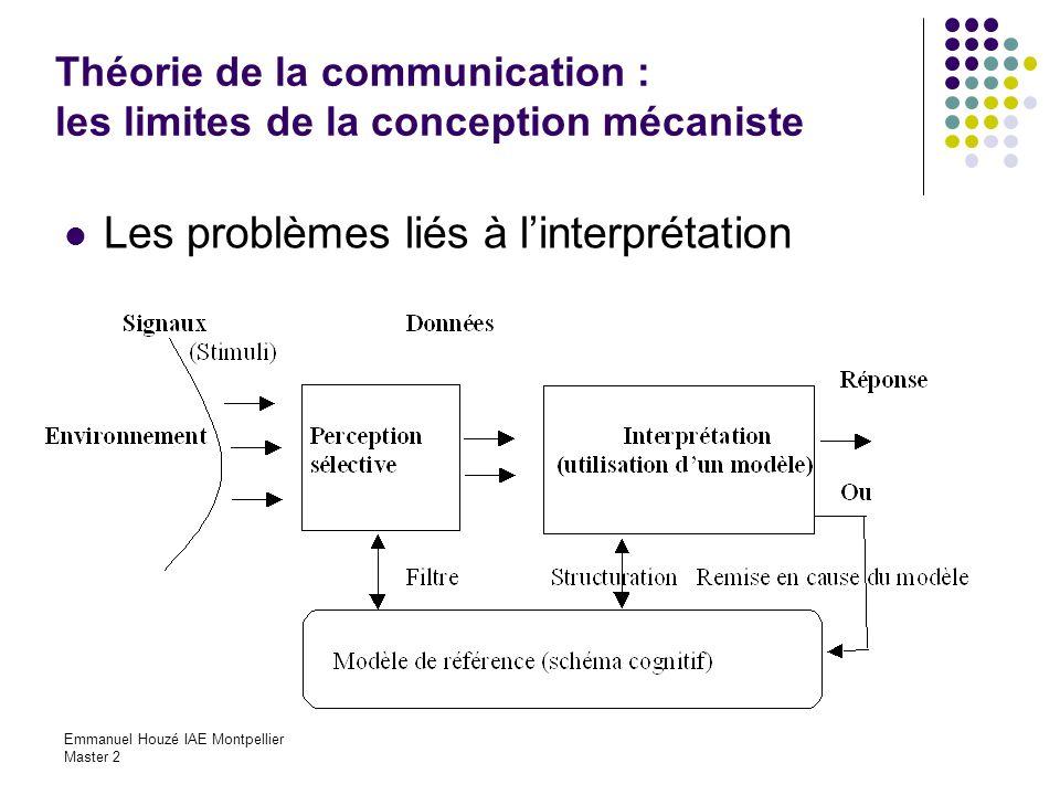 Emmanuel Houzé IAE Montpellier Master 2 Théorie de la communication : les limites de la conception mécaniste Les problèmes liés à linterprétation