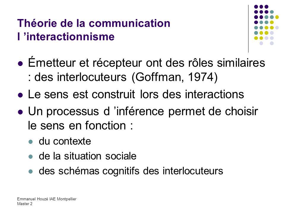 Emmanuel Houzé IAE Montpellier Master 2 Théorie de la communication l interactionnisme Émetteur et récepteur ont des rôles similaires : des interlocut