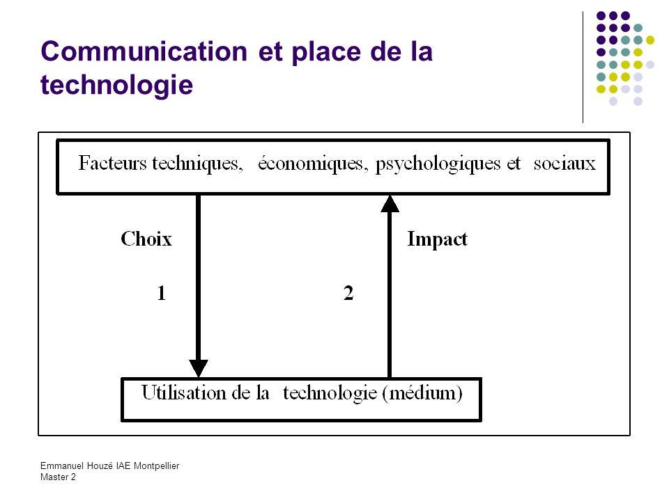 Emmanuel Houzé IAE Montpellier Master 2 Communication et place de la technologie