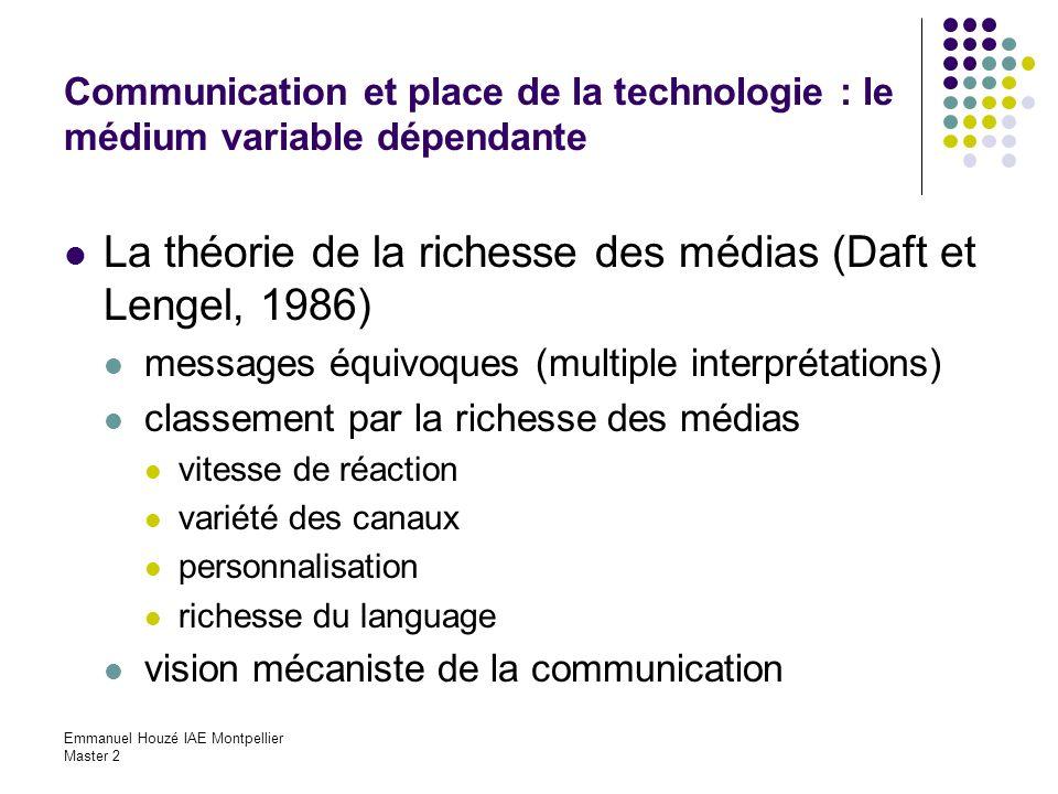 Emmanuel Houzé IAE Montpellier Master 2 Communication et place de la technologie : le médium variable dépendante La théorie de la richesse des médias
