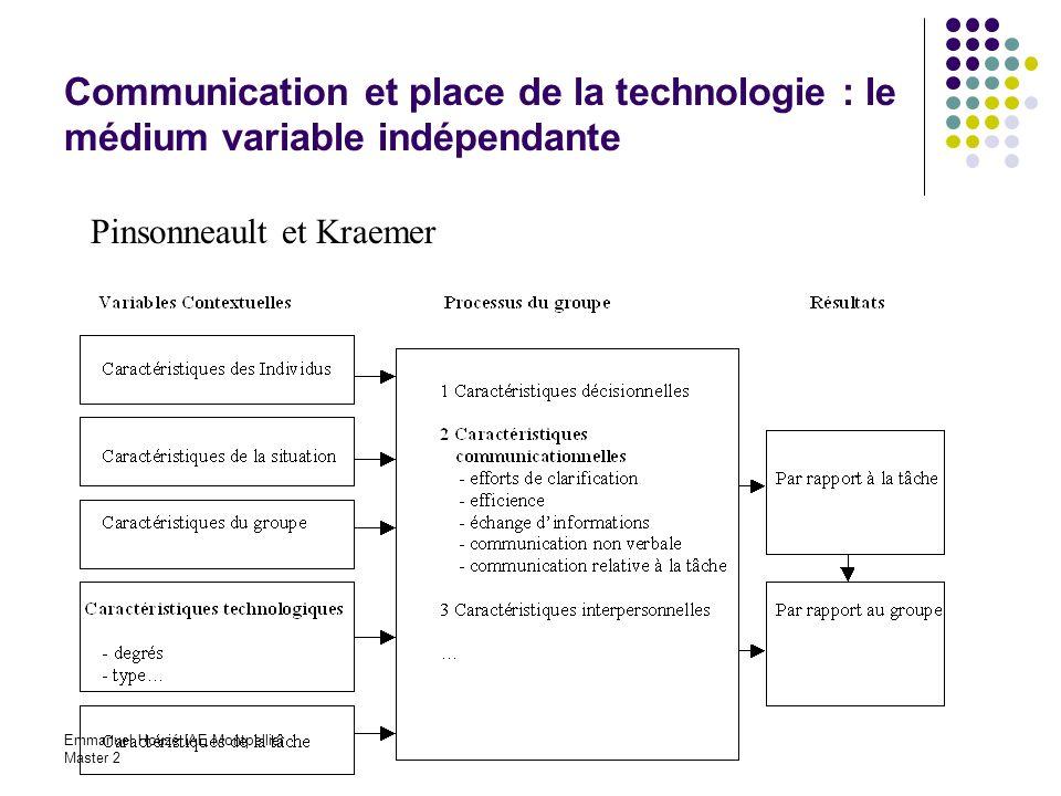 Emmanuel Houzé IAE Montpellier Master 2 Communication et place de la technologie : le médium variable indépendante Pinsonneault et Kraemer