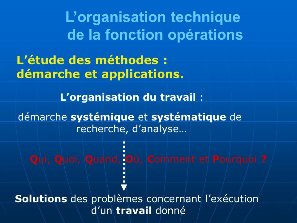 Lorganisation technique de la fonction opérations Létude des méthodes : démarche et applications.