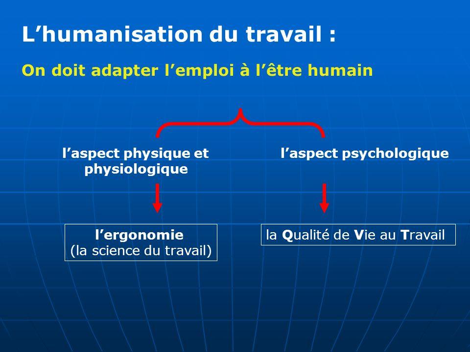 Lhumanisation du travail : On doit adapter lemploi à lêtre humain laspect physique et physiologique laspect psychologique lergonomie (la science du travail) la Qualité de Vie au Travail