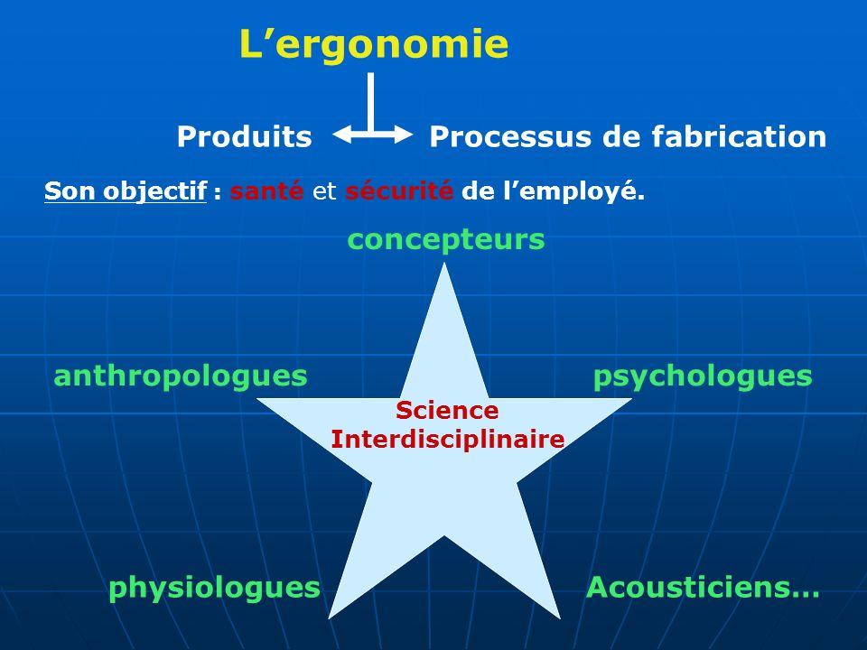 Lergonomie ProduitsProcessus de fabrication Science Interdisciplinaire concepteurs psychologuesanthropologues physiologuesAcousticiens… Son objectif : santé et sécurité de lemployé.
