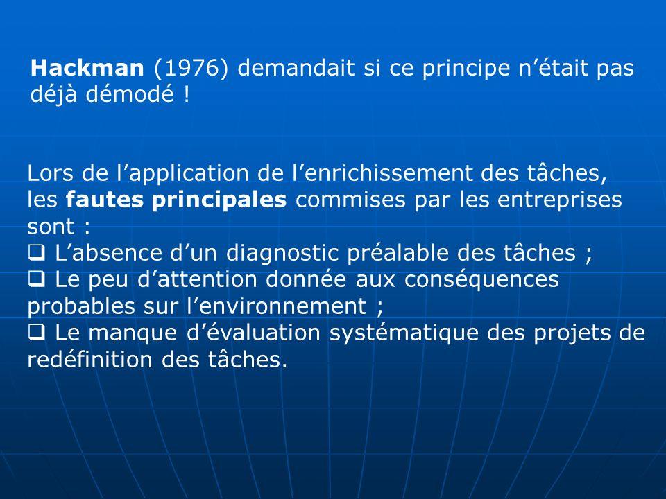 Hackman (1976) demandait si ce principe nétait pas déjà démodé .