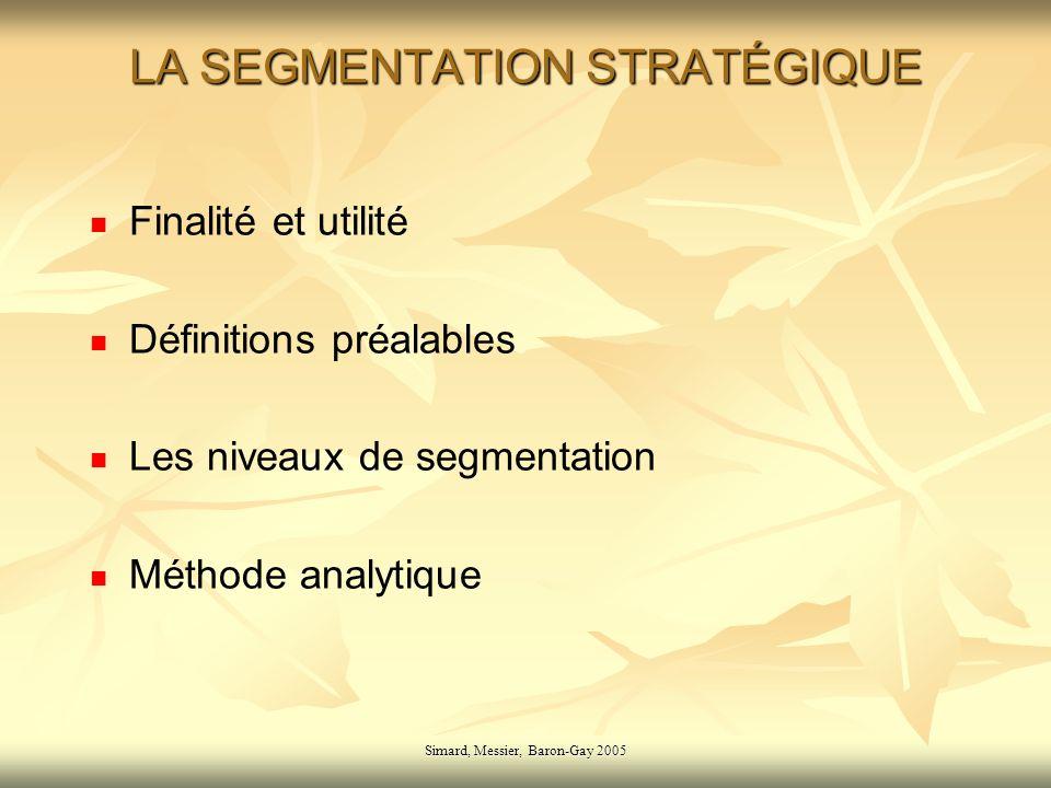 Simard, Messier, Baron-Gay 2005 LA SEGMENTATION STRATÉGIQUE Finalité et utilité Définitions préalables Les niveaux de segmentation Méthode analytique