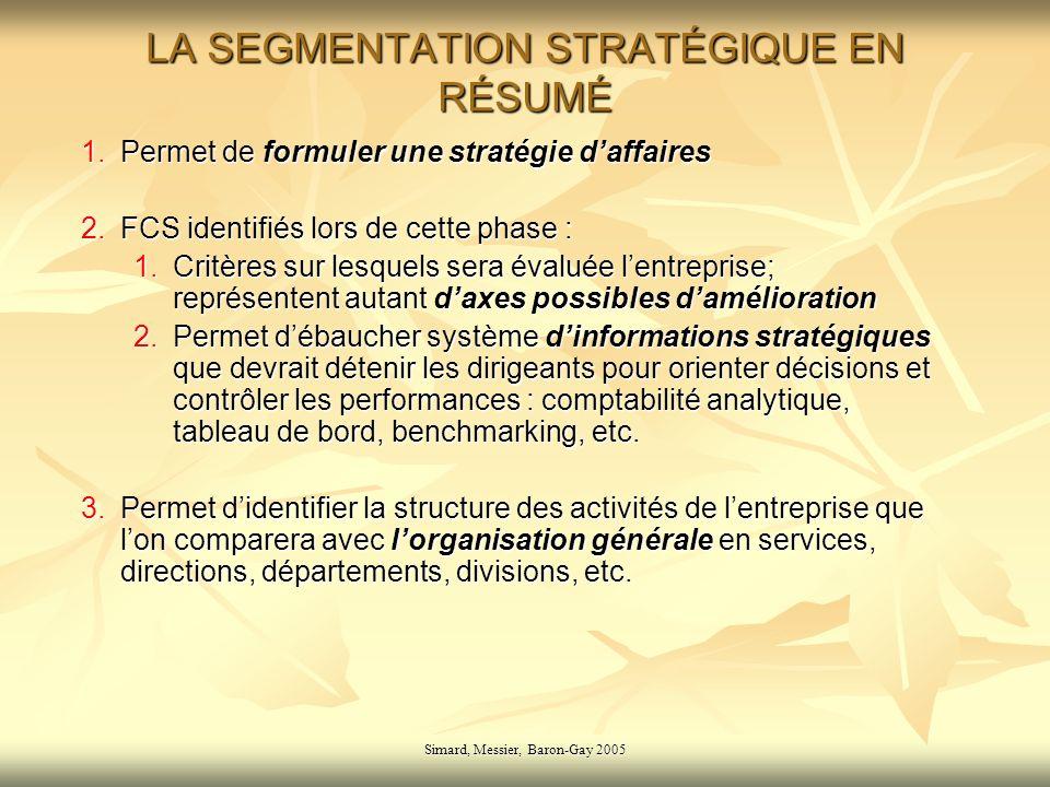Simard, Messier, Baron-Gay 2005 LA SEGMENTATION STRATÉGIQUE EN RÉSUMÉ 1.Permet de formuler une stratégie daffaires 2.FCS identifiés lors de cette phas