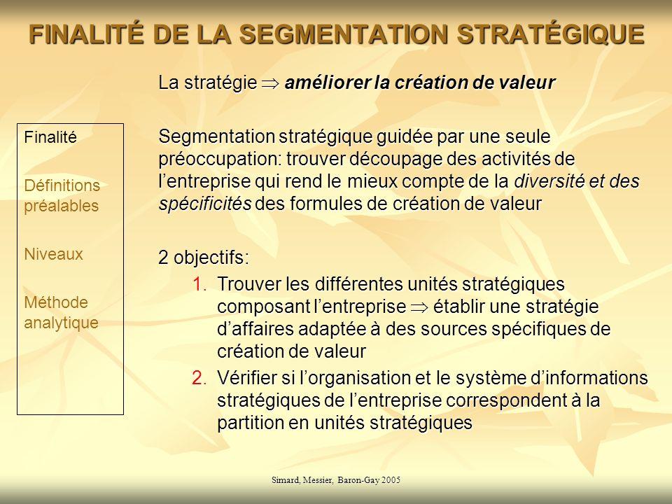Simard, Messier, Baron-Gay 2005 FINALITÉ DE LA SEGMENTATION STRATÉGIQUE La stratégie améliorer la création de valeur Segmentation stratégique guidée p