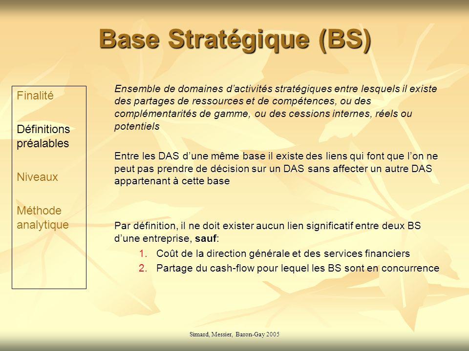 Simard, Messier, Baron-Gay 2005 Base Stratégique (BS) Ensemble de domaines dactivités stratégiques entre lesquels il existe des partages de ressources