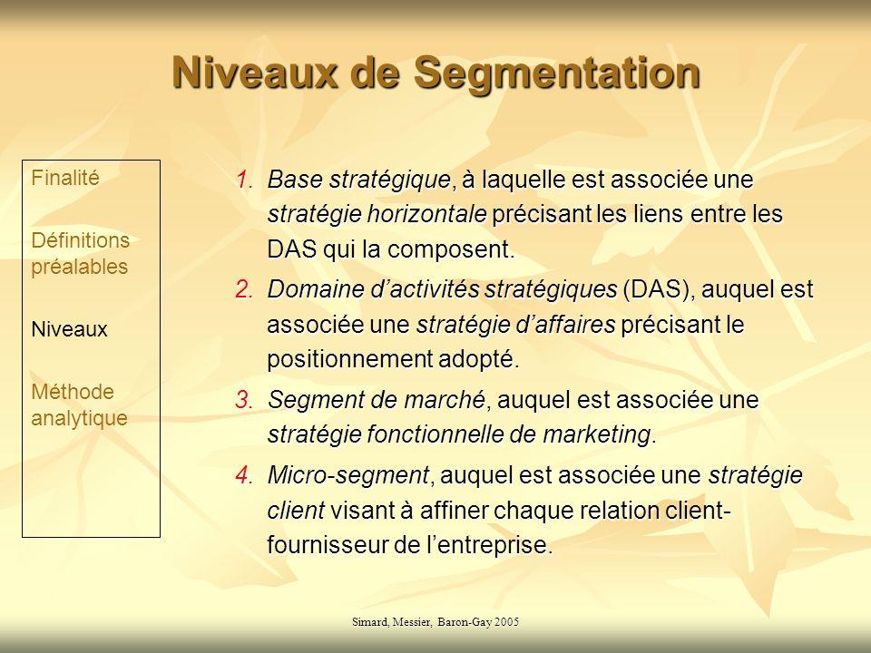 Simard, Messier, Baron-Gay 2005 Niveaux de Segmentation 1.