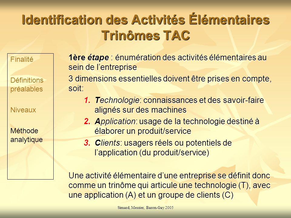 Simard, Messier, Baron-Gay 2005 Identification des Activités Élémentaires Trinômes TAC 1ère étape : énumération des activités élémentaires au sein de