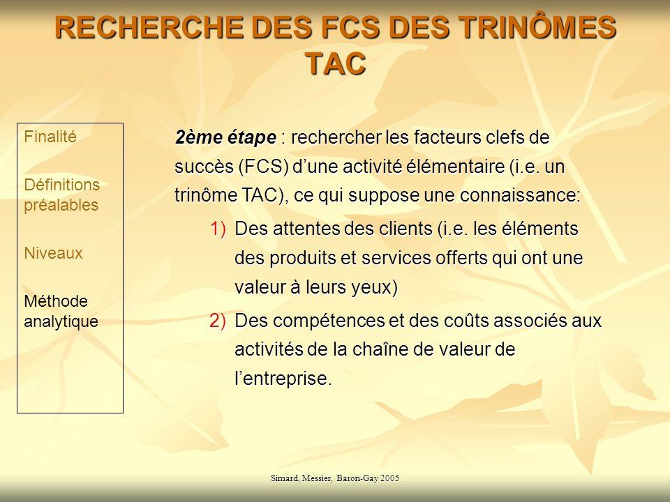 Simard, Messier, Baron-Gay 2005 RECHERCHE DES FCS DES TRINÔMES TAC 2ème étape : rechercher les facteurs clefs de succès (FCS) dune activité élémentair