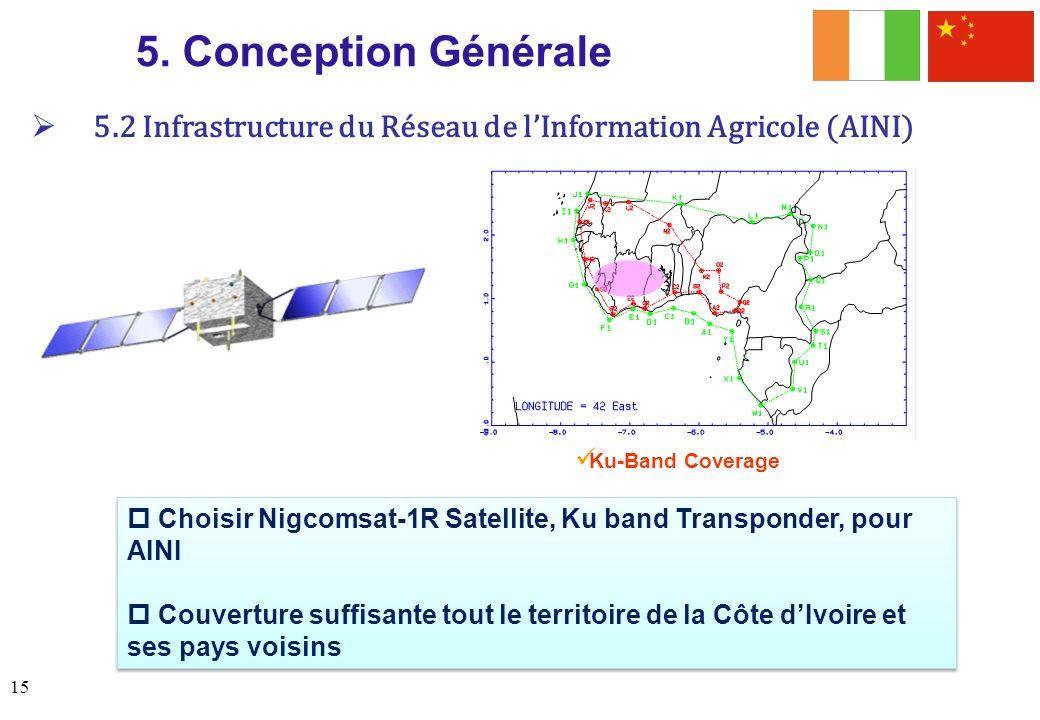 Ku-Band Coverage 5. Conception Générale Choisir Nigcomsat-1R Satellite, Ku band Transponder, pour AINI Couverture suffisante tout le territoire de la