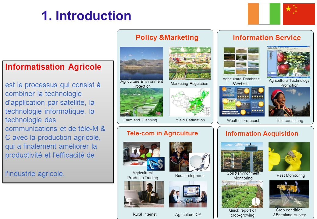 5. Conception Générale 13 5.2 Infrastructure du Réseau de lInformation Agricole (AINI)