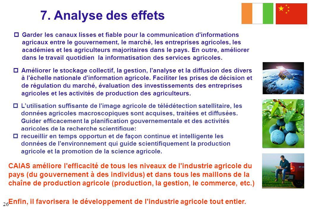 7. Analyse des effets Lutilisation suffisante de l'image agricole de télédétection satellitaire, les données agricoles macroscopiques sont acquises, t