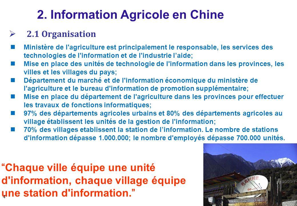 Le 12e plan quinquennal pour le développement national d information agricole Cadre général chinoise pour la construction de l information agricole et rural 2007-2015 Construction Système d information agricole et le Règlement de fonctionnement 2.2 Politiques et règlements 2.