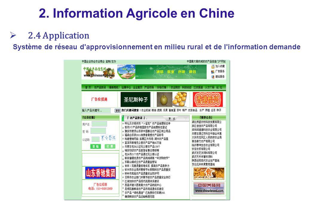 Système de réseau d'approvisionnement en milieu rural et de l'information demande 2. Information Agricole en Chine 2.4 Application