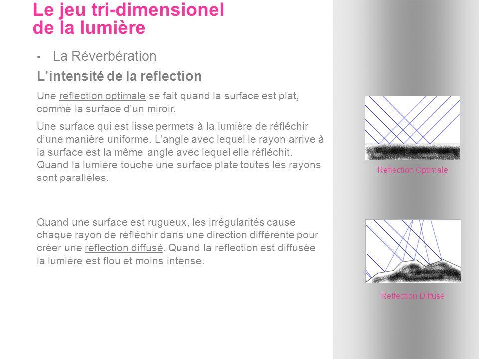 Lintensité de la reflection Une reflection optimale se fait quand la surface est plat, comme la surface dun miroir. Une surface qui est lisse permets