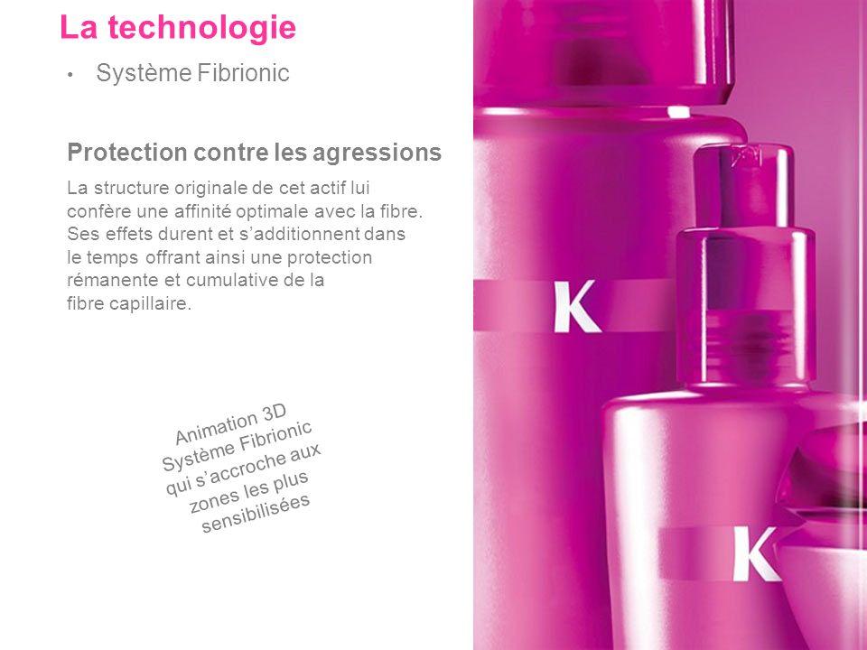 La technologie Protection contre les agressions La structure originale de cet actif lui confère une affinité optimale avec la fibre. Ses effets durent