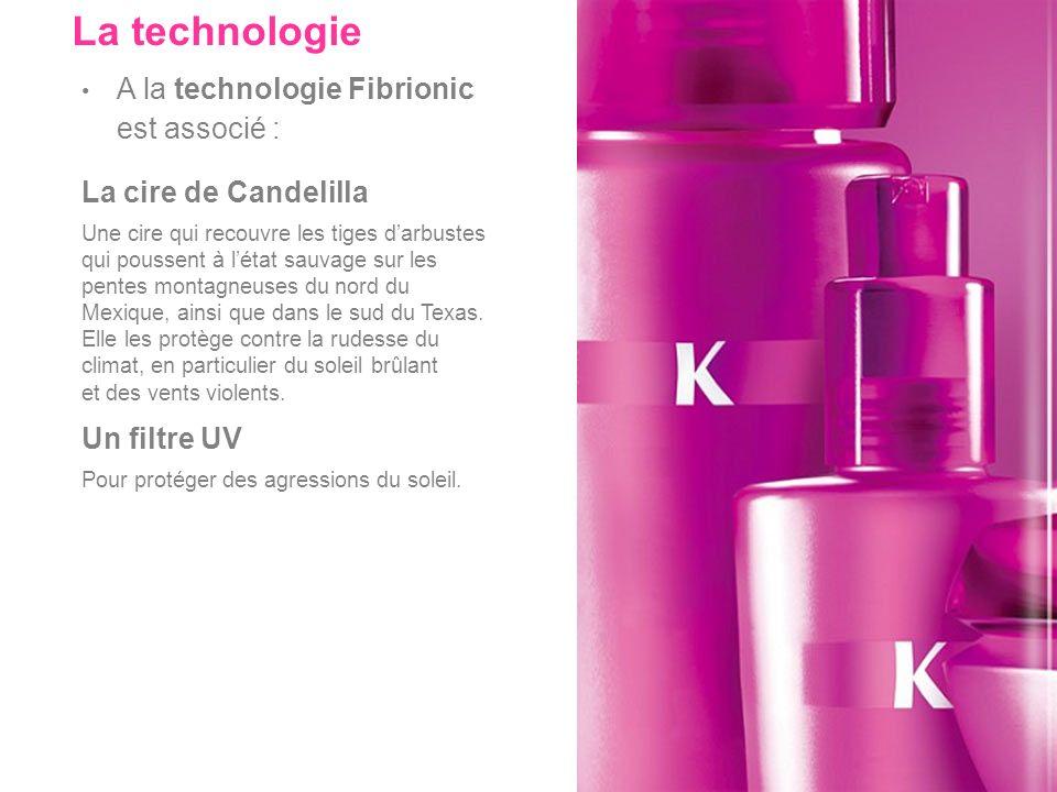A la technologie Fibrionic est associé : La technologie La cire de Candelilla Une cire qui recouvre les tiges darbustes qui poussent à létat sauvage s