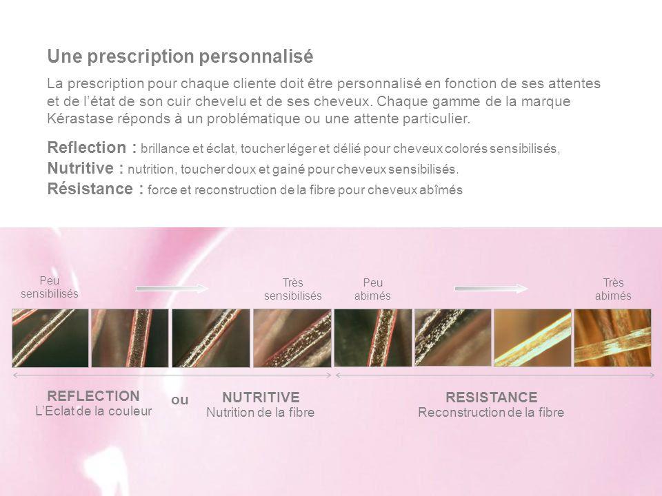 Très abimés Peu abimés Peu sensibilisés Très sensibilisés REFLECTION LEclat de la couleur RESISTANCE Reconstruction de la fibre NUTRITIVE Nutrition de