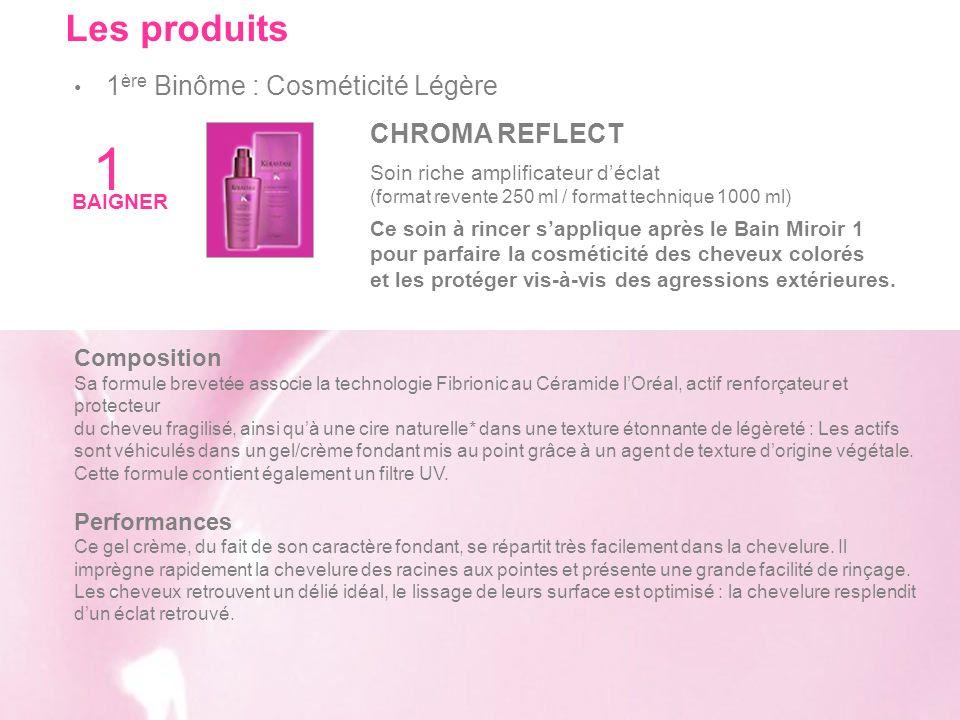 Les produits 1 ère Binôme : Cosméticité Légère 1 BAIGNER CHROMA REFLECT Soin riche amplificateur déclat (format revente 250 ml / format technique 1000