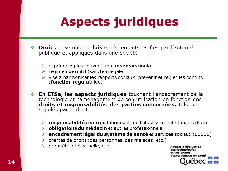 14 Aspects juridiques Droit : ensemble de lois et règlements ratifiés par lautorité publique et appliqués dans une société exprime le plus souvent un