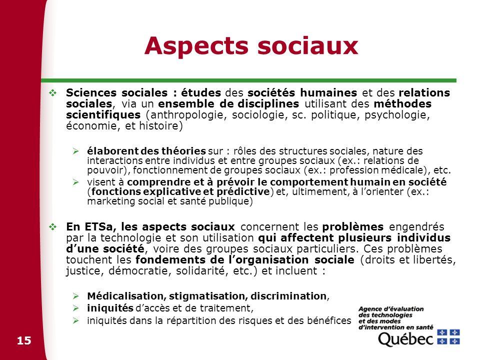 15 Aspects sociaux Sciences sociales : études des sociétés humaines et des relations sociales, via un ensemble de disciplines utilisant des méthodes s