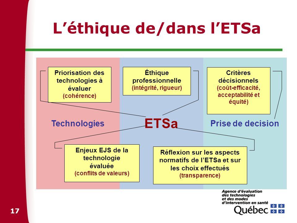 17 Léthique de/dans lETSa Technologies ETSa Prise de decision Réflexion sur les aspects normatifs de lETSa et sur les choix effectués (transparence) E